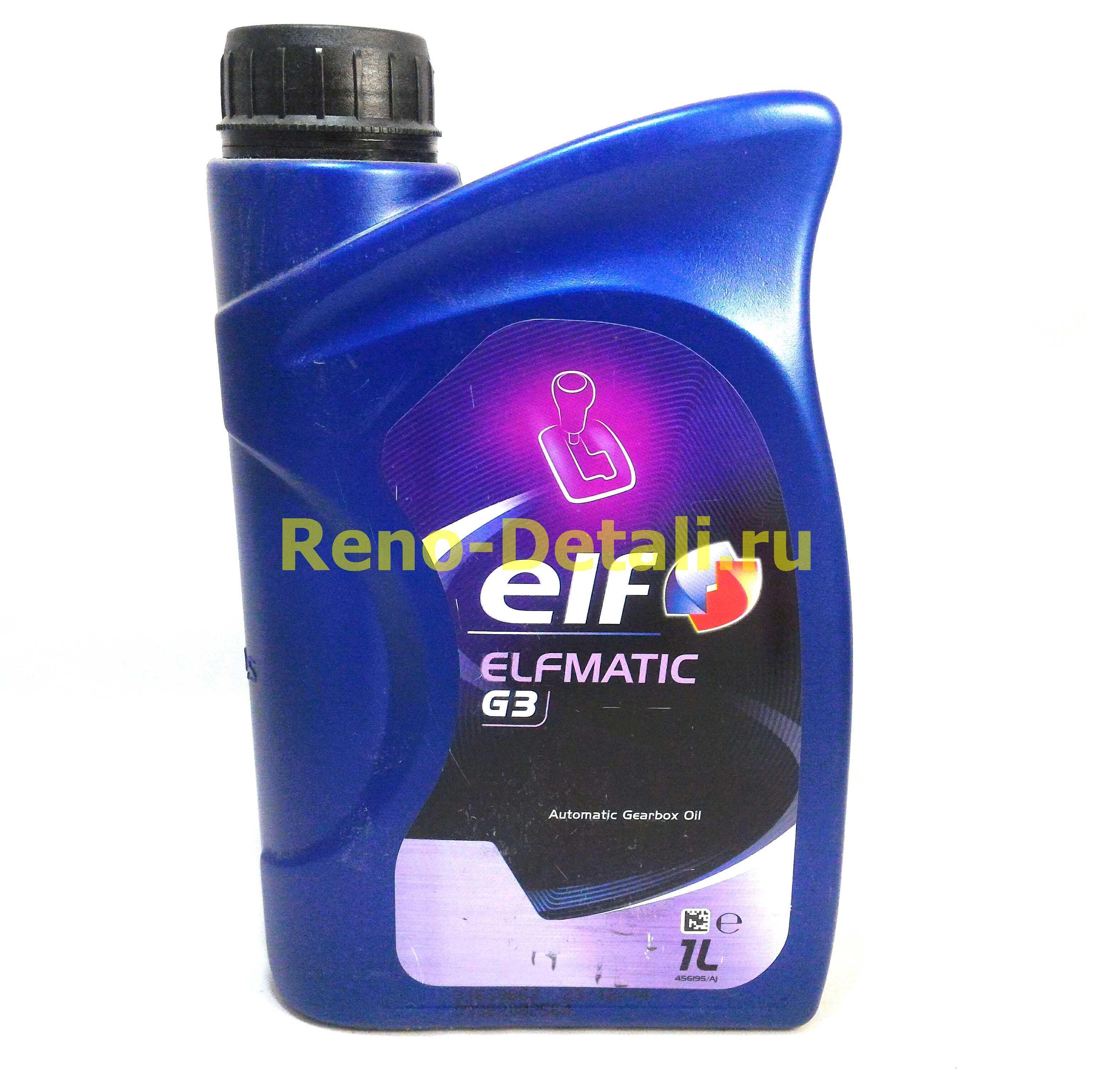 renault symbol жидкость гура